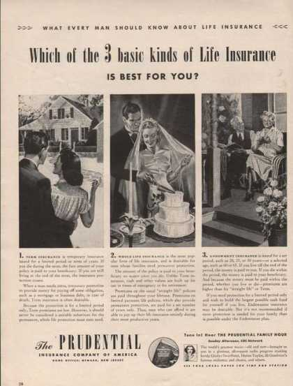 Prudential Insurance Company (1942)