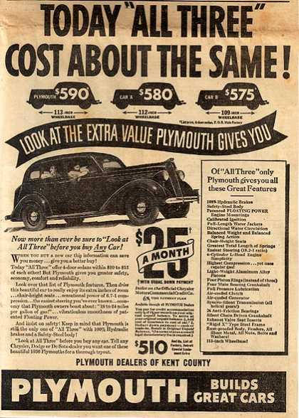 Chrysler's Plymouth (1936)