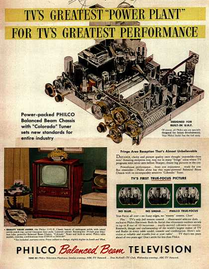 "Philco's Television – TV'S Greatest ""power Plant"" For TV's Greatest Performance (1951)"