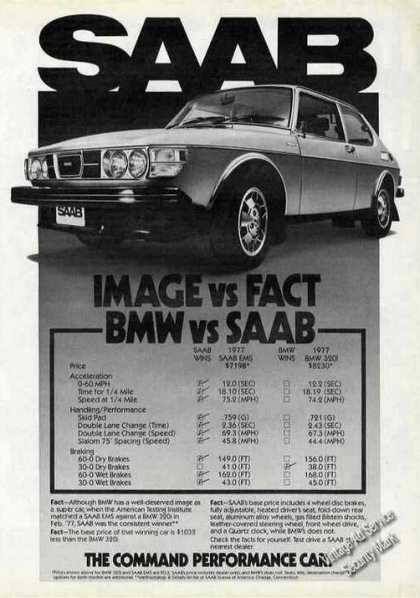 Saab Comparison of Competitors Statistics (1977)