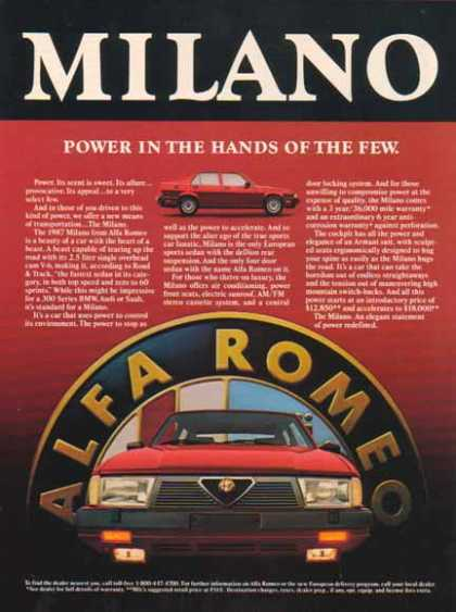 Alfa Romeo Milano Car – Starting at $12,850 in 87 (1987)