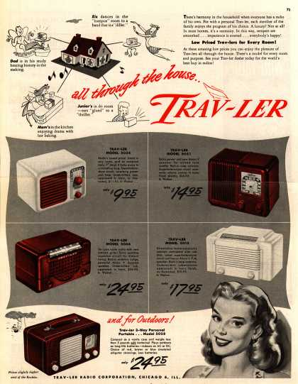 Trav-Ler Radio Corporation's Various – all through the house... Trav-Ler (1948)
