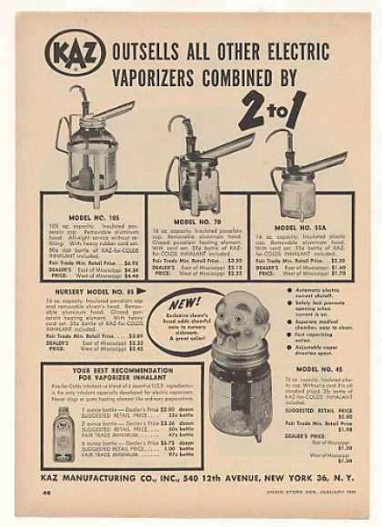 KAZ Vaporizers Clown Head 4 Models (1955)