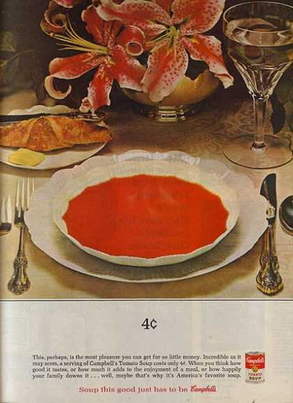 Campbell's Tomato Soup (1963)