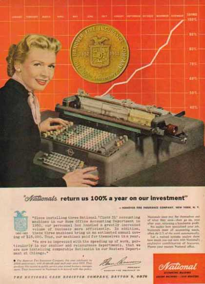 National Accounting Machines – Hanover Fire Insurance (1952)