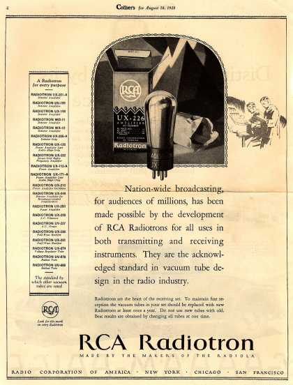 Radio Corporation of America's Radio Tubes – Nationwide broadcasting, for audiences of millions, has been made possible by the development of RCA Radiotrons... (1928)