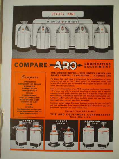 ARO lubricating equipment. Senior, Junior, Standard (1939)