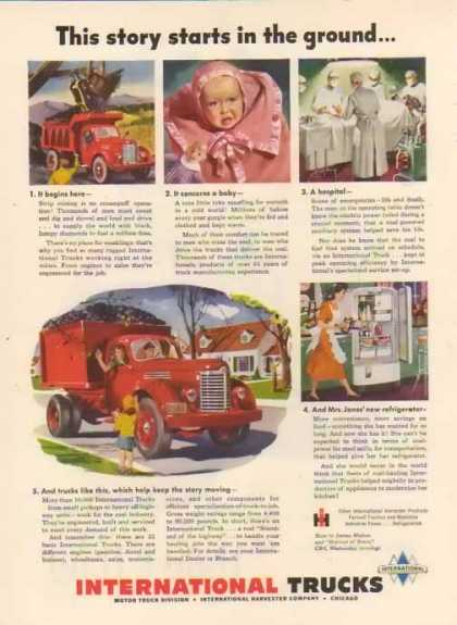 International Harvester – The story… (1948)