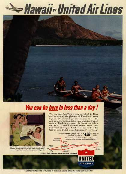 United Air Line's Hawaii – Hawaii by United Air Lines (1952)