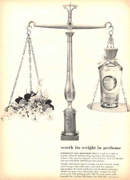 Gourielli Moonlight Mist Perfume Bottle (1951)