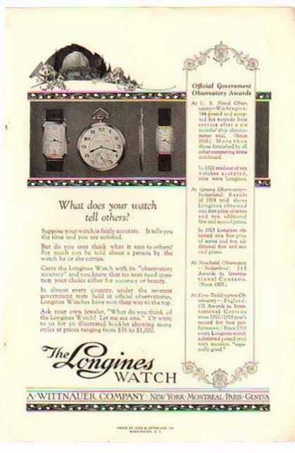 Longines Watch – What Does Your Watch Tell Others? (1924)