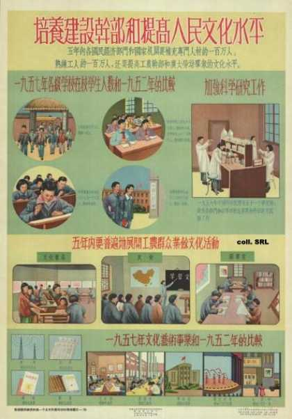 Train and develop cadres and raise the cultural level of the people (1956)