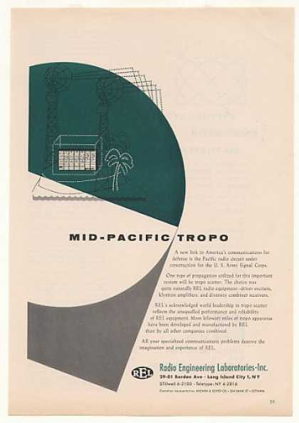 US Army Signal Corps REL Tropo Scatter Radio (1958)