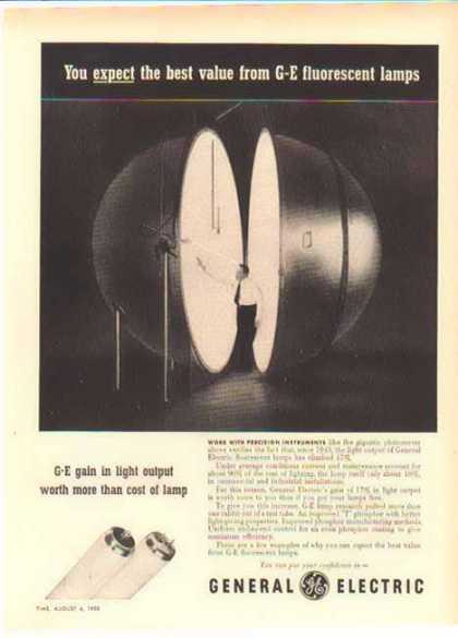General Electric – Fluorescent Lighting Gain (1952)