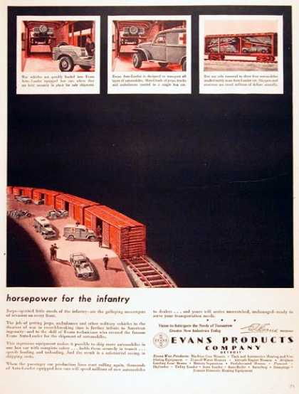 Evans Rail Car Loaders (1944)