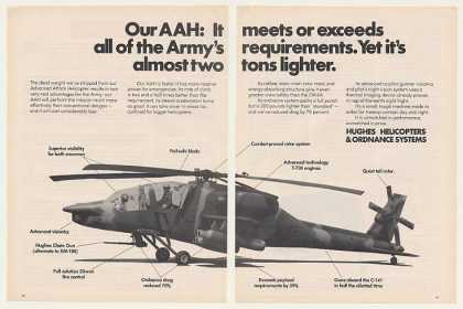 Hughes AAH Army Attack Helicopter (1973)