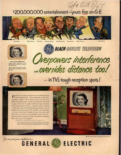 General Electric Company's Black-Daylite Television – $200,000,000 entertainment... yours free on G-E (1951)