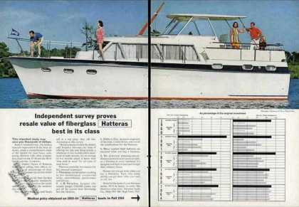 Hatteras 41 Twin Cabin Boat Photo Resale Value (1966)
