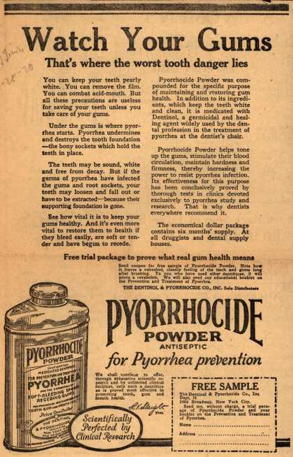 Dentinol & Pyorrhocide Co.'s Pyorrhocide Powder – Watch Your Gums (1920)