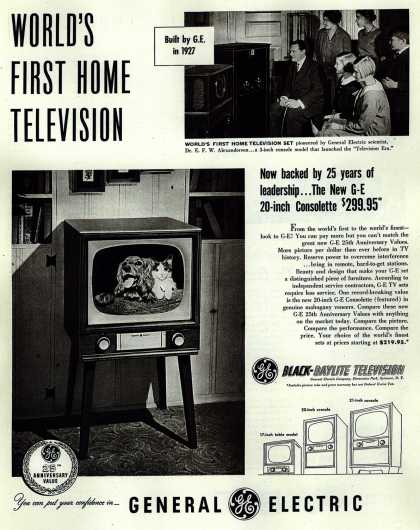 General Electric Company's G-E Consolette – World's First Home Television (1952)