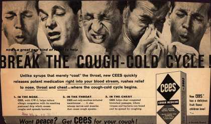 Norwich Pharmacal Co.'s Cees Cough Medicine – Break the Cough-Cold Cycle (1958)