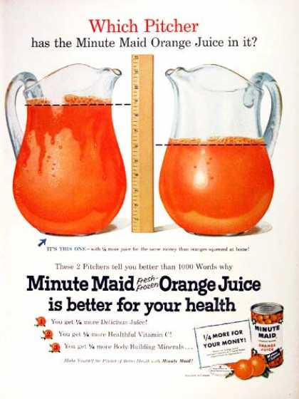 Minute Maid Orange Juice (1955)