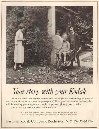 Kodak's Autographic cameras – Your story with your Kodak (1922)