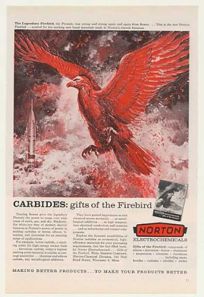 Norton Phoenix Firebird Carbides (1959)