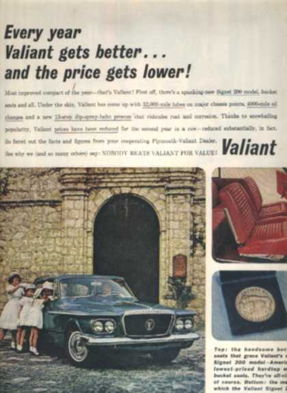 Chrysler's Plymouth Valiant/ Duster/ Barracuda (1962)