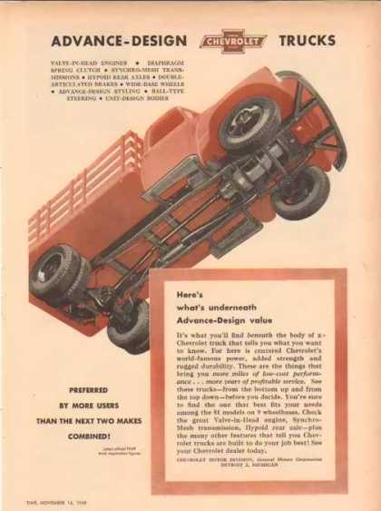 Chevrolet Trucks – Advanced Design Underneath – Sold (1949)
