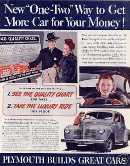 Plymouth Car (1940)