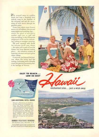 Hawaii Tourism Sailboat Ukaleli Beach (1956)