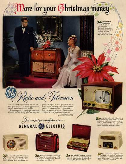 General Electric Company's Various – More for your Christmas money (1948)