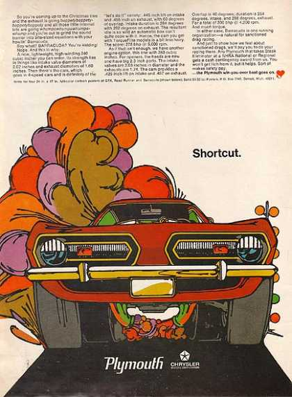 Chrysler's Plymouth Valiant/ Duster/ Barracuda (1968)