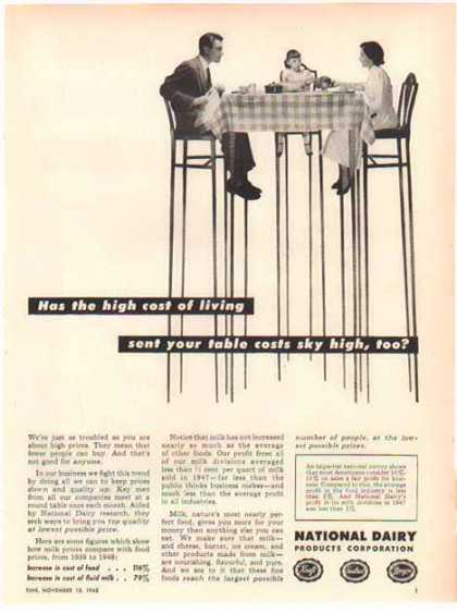 National Dairy – Sky High Table Cost? (1948)