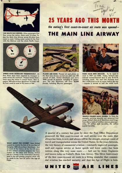 United Air Line's Main Line Airway – 25 Years Ago This Month the nation's first coast-to-coast air route was opened (1945)