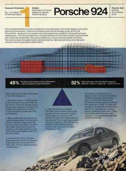 "Porsche 924 ""Exploitation of Inertial Masses"" (1979)"