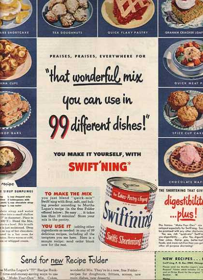 Swift's Shortening (1951)