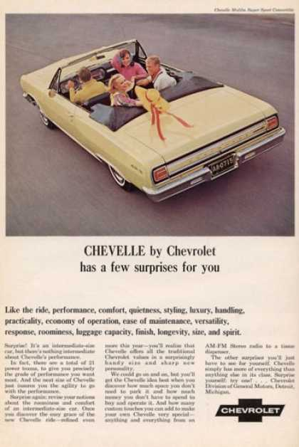 Chevrolet Chevelle Convertible Chevy (1965)