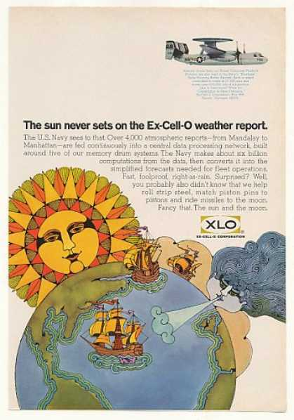 US Navy Weather Reports XLO Ex-Cell-O Memory (1968)