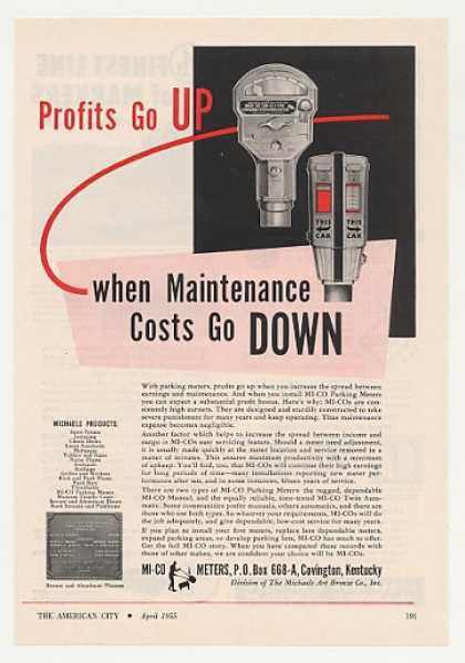 MI-CO Parking Meters Profits Go Up (1955)
