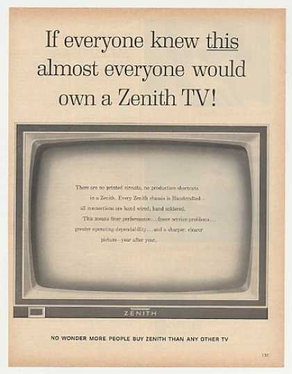 Zenith TV No Printed Circuits Handcrafted (1962)