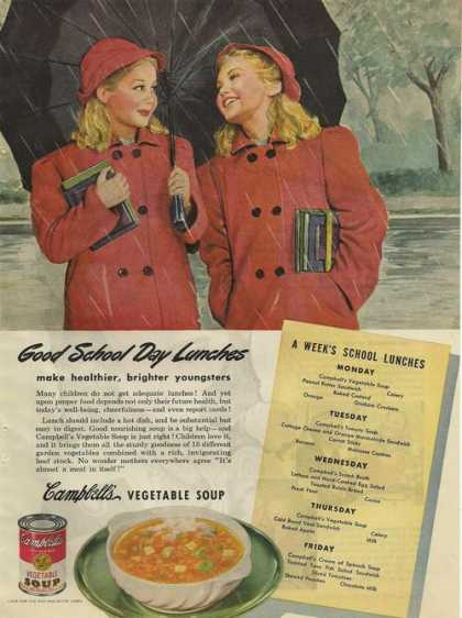 Campbells Vegetable Soup (1945)