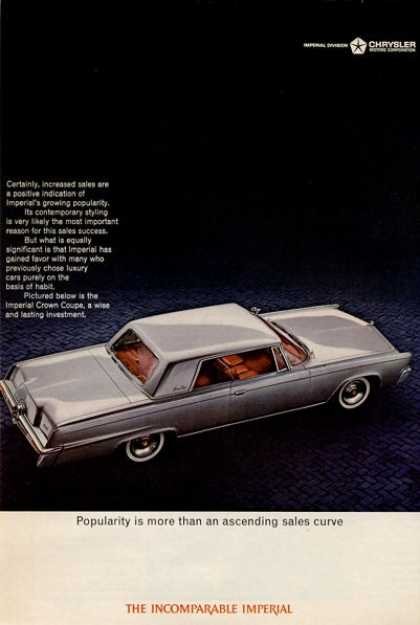Chrysler Imperial Crown Coupe (1965)