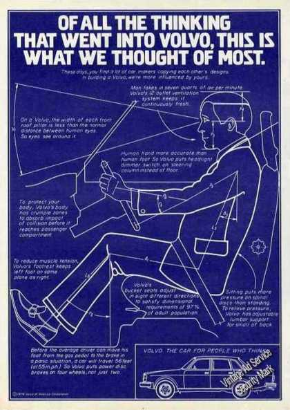 Volvo Driver Drawings Blueprint Type Car (1976)