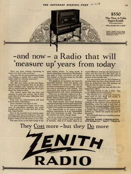 "Zenith Radio Corporation's Radio – And now-a Radio that will ""measure up"" years from today (1924)"