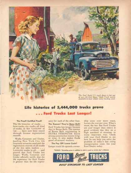 Ford Trucks – Brand New Model F-5 Flatbed (1948)