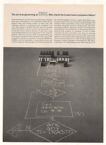 IBM Computers Programming Broad Routes (1963)