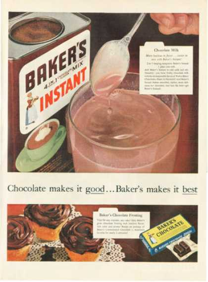 Baker's Instant Chocolate Milk Mix (1954)