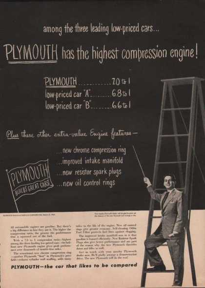 Plymouth Has the Highest Compressio (1949)
